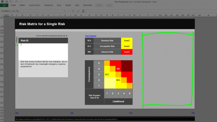 application of heat map to assess risk for construction