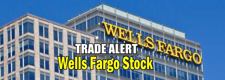 wells fargo options trading application
