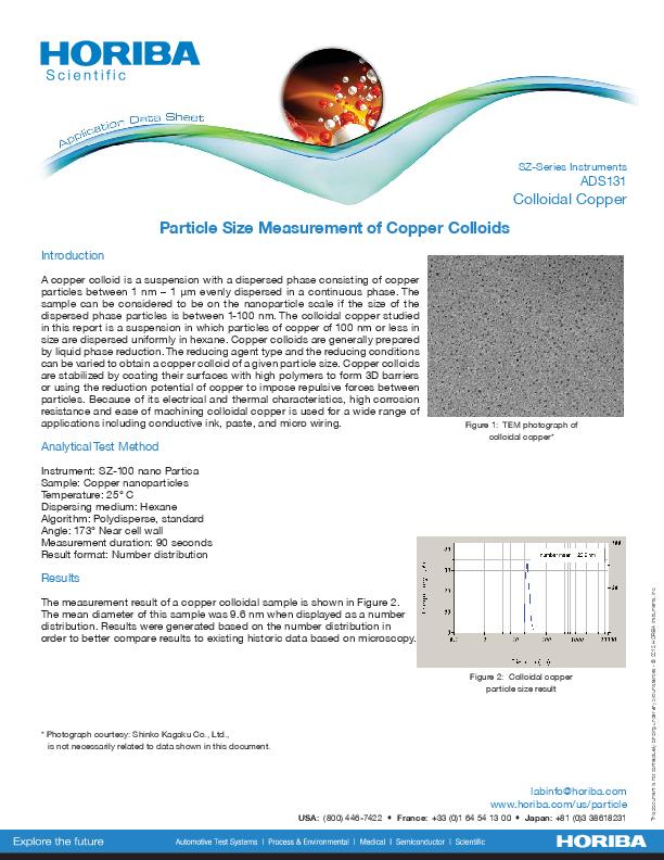 application of copper nanoparticles pdf