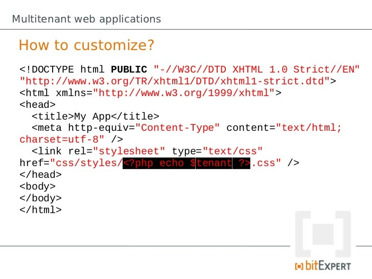 how to build a web application using spring