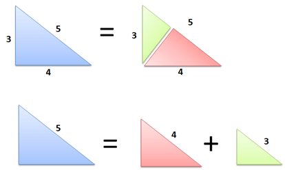 application and uses of pythagorean theorem