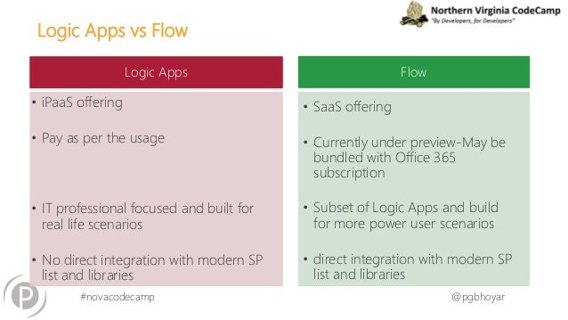 what is business application logic