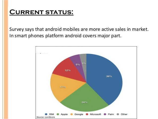 android mobile application development course outline