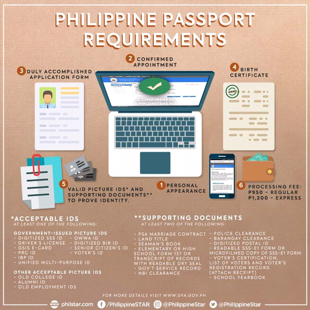 application form for passport online philippines