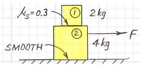 application of friction on horizontal surface