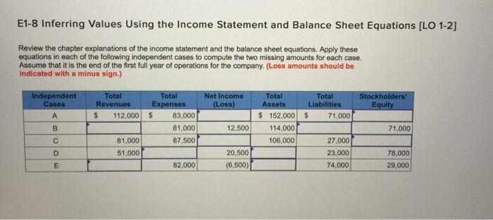 applications year 12 formula sheet