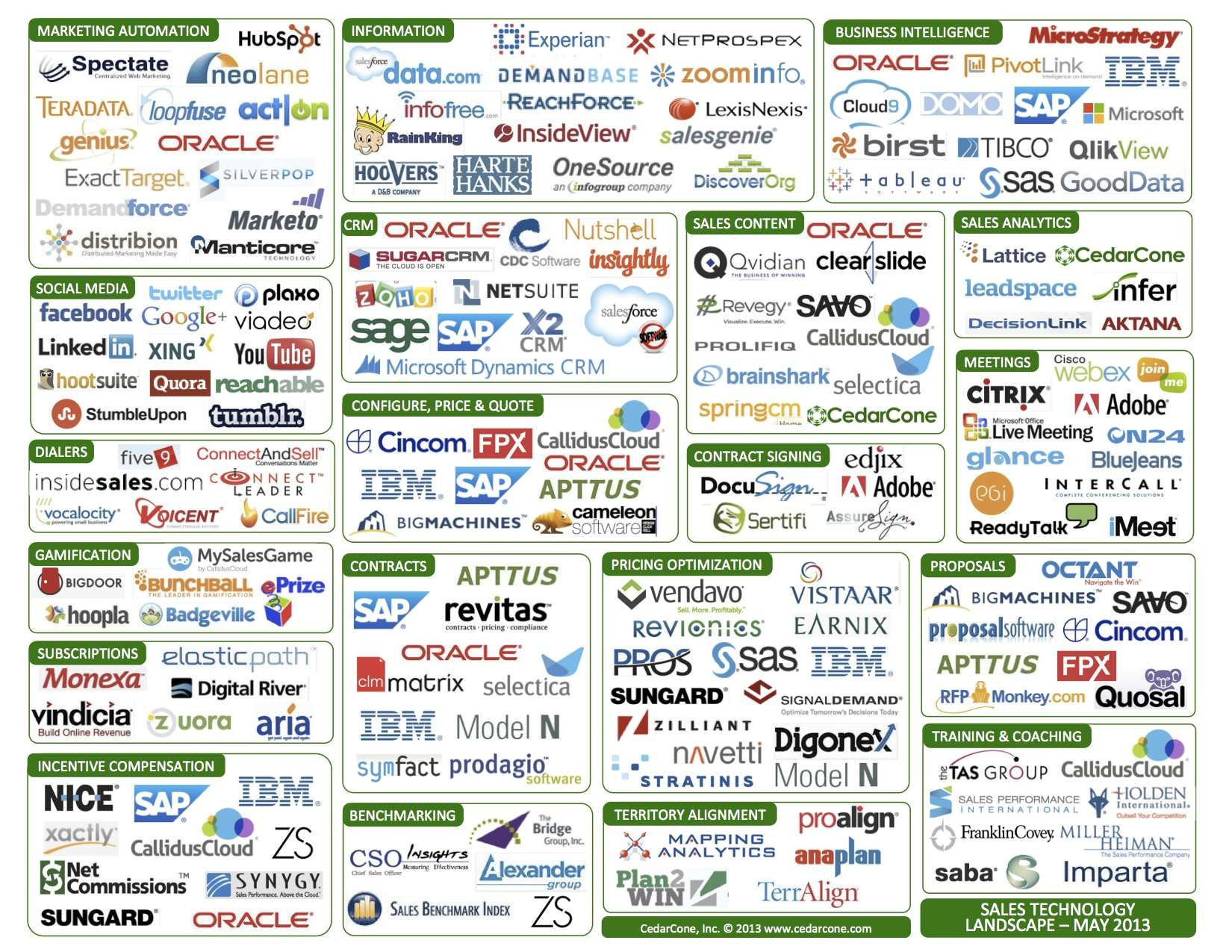 artificial intelligence applications and innovations 2012