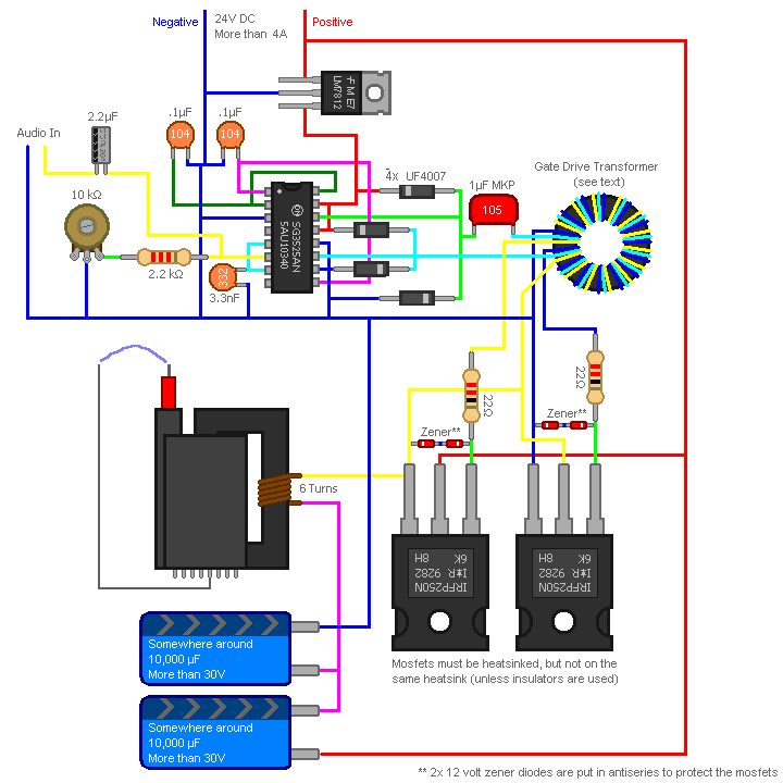 ir mosfet driver application note