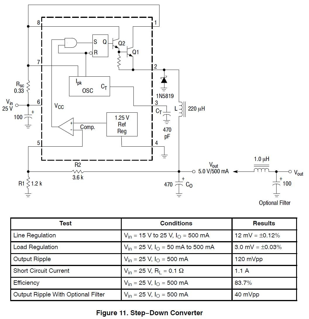 buck converter design application note