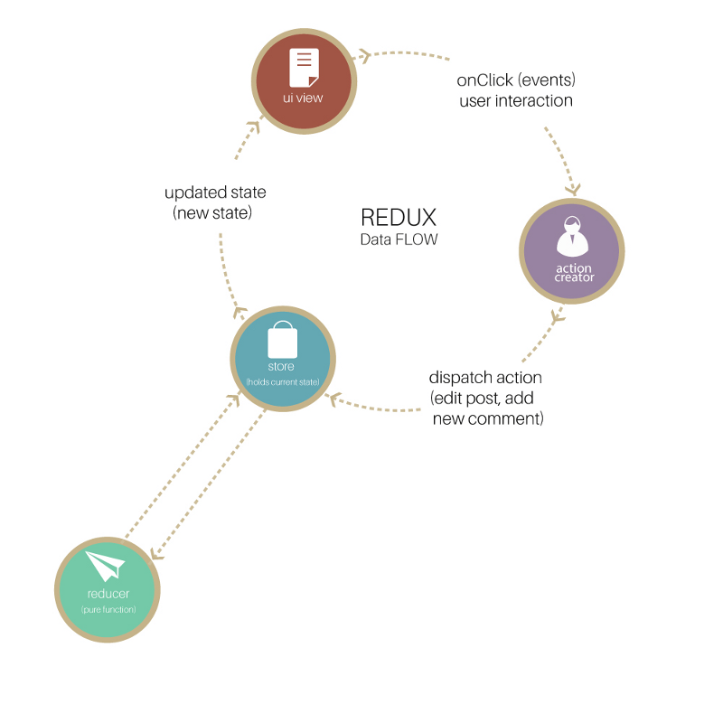 what is a real time web application