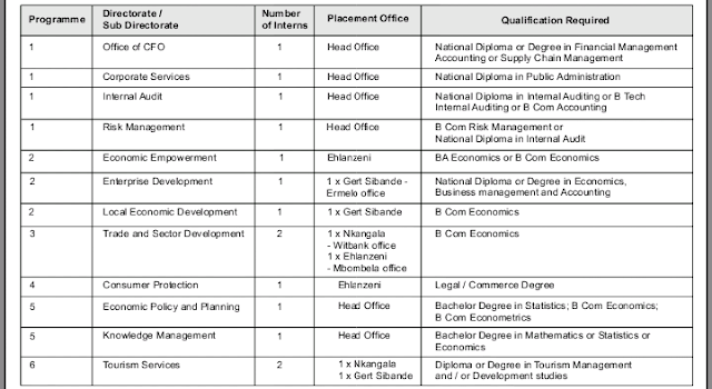 accenture graduate program application dates