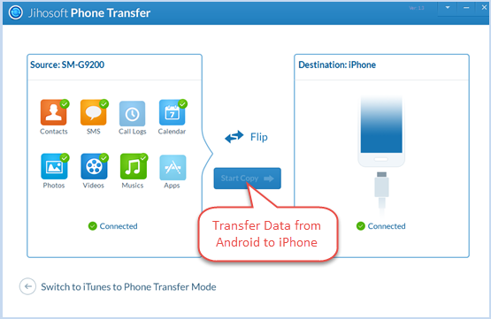 transfer data from iphone to android application