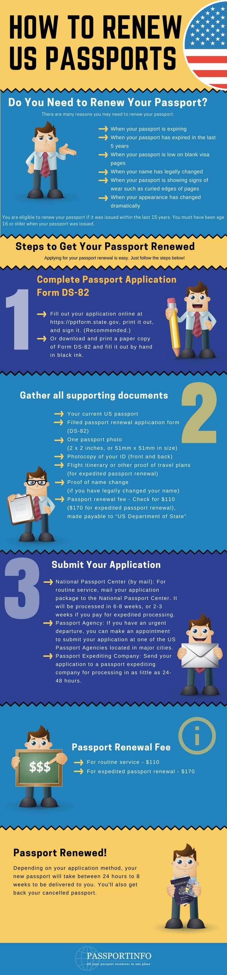 australian passport application to renew
