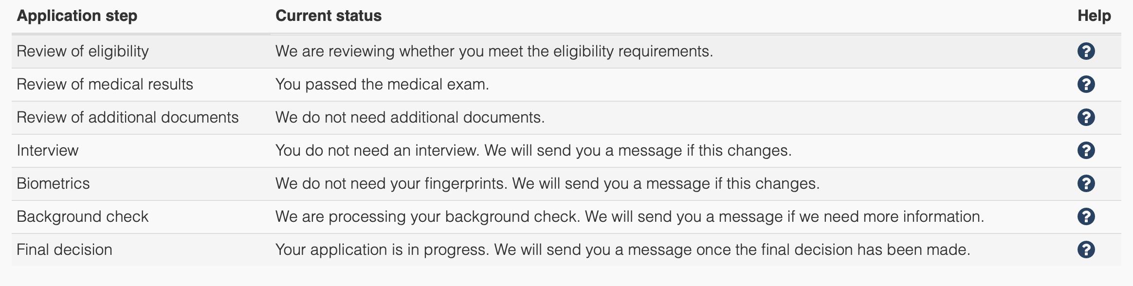 partner visa application information for permanent stage processing 2017