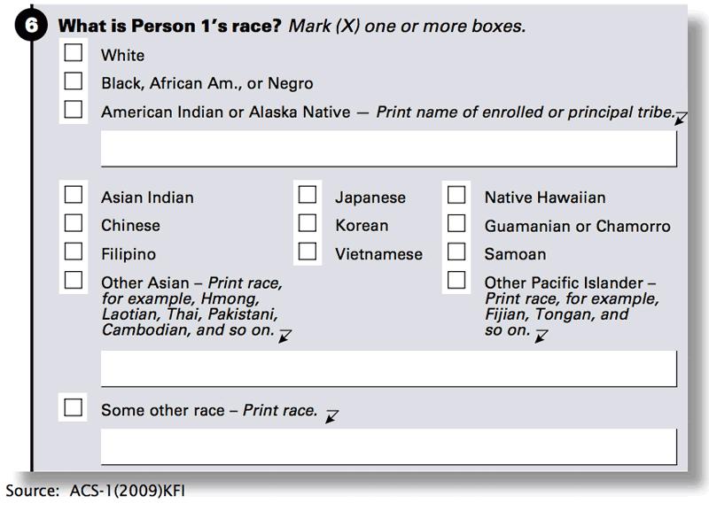 provide parents information citizenship application